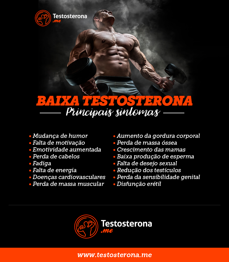 Sintomas da Testosterona Baixa - É o seu caso?