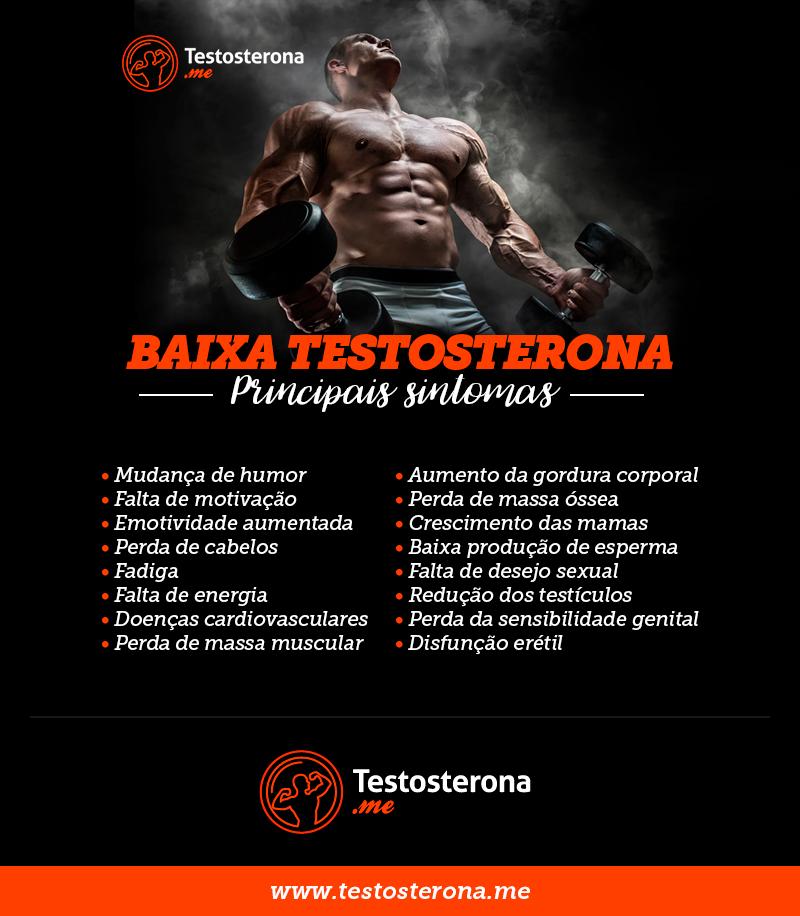 Baixa Testosterona Infográfico