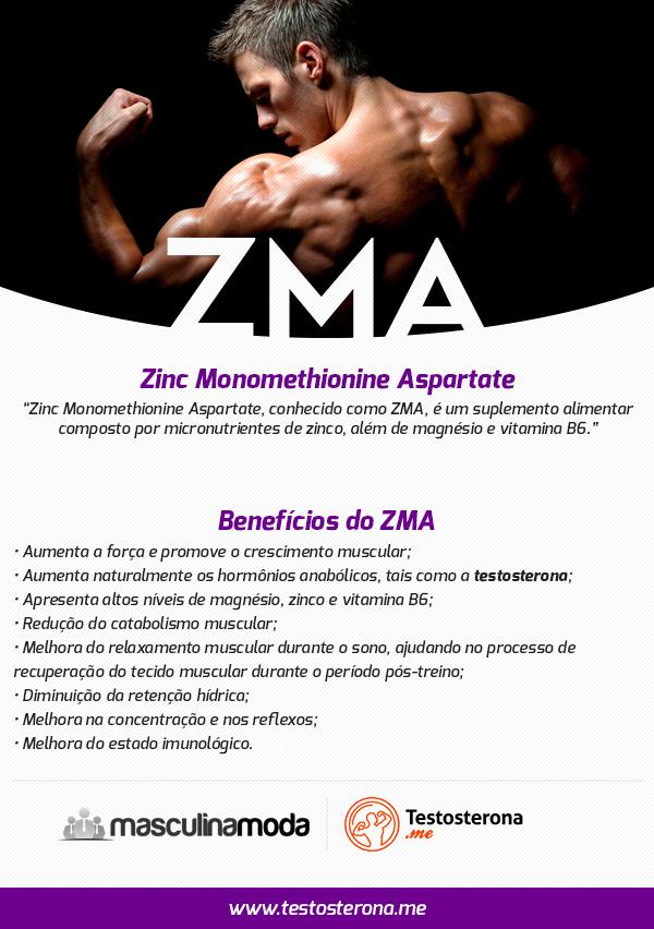 Suplementos para aumentar a testosterona ZMA