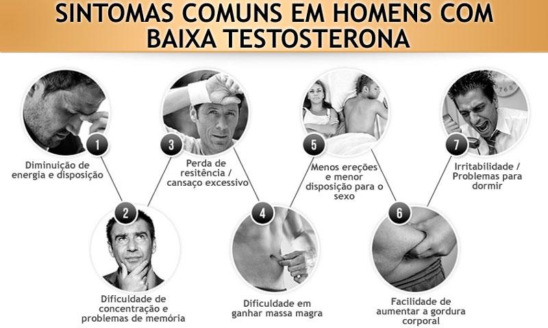 Sintomas baixa testosterona