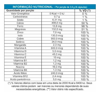 AzPlex tabela nutricional