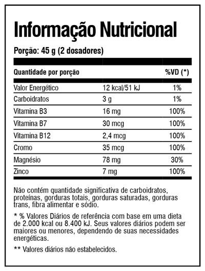 Kiron Tabela Nutricional